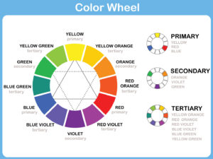 colour wheel info